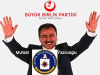 Çerkez Muhsin Yazıcıoğlu
